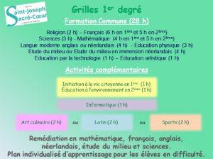 grille D1