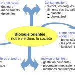 Biologie Orientée